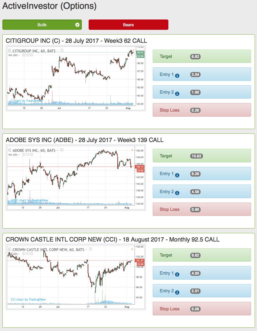News - Tradespoon
